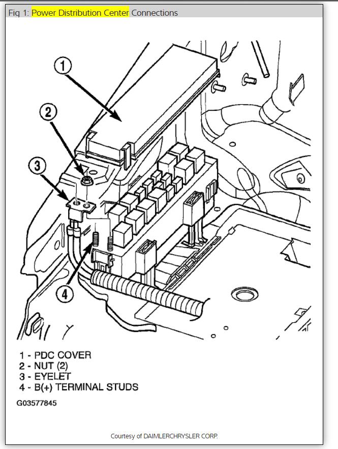 Jeep Cherokee Electric Fan Wiring Diagram Database ...