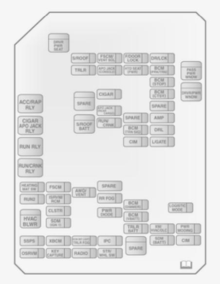Phenomenal Opel Antara Wiring Diagram Wiring Diagram Online Wiring Cloud Overrenstrafr09Org