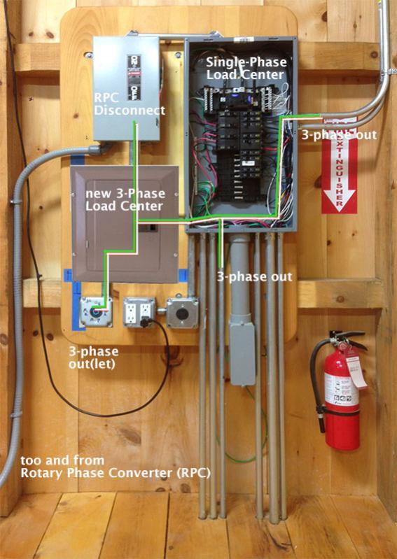 OL_3313] 230V Single Phase Wiring Wiring DiagramUrga Lopla Mohammedshrine Librar Wiring 101