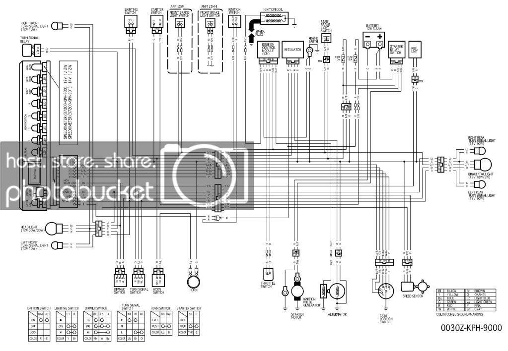 Diagram Wiring Diagram Kelistrikan Honda Beat Fi Full Version Hd Quality Beat Fi Theiphonemom Behenry Fr