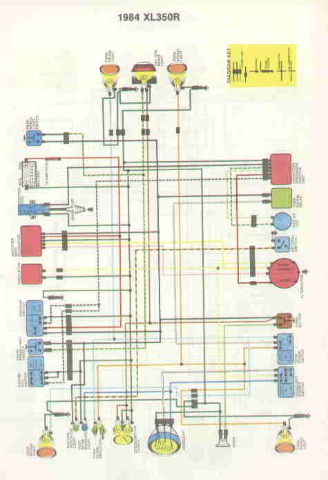 Amazing Honda Xl600R Wiring Diagram Basic Electronics Wiring Diagram Wiring Cloud Hisonepsysticxongrecoveryedborg