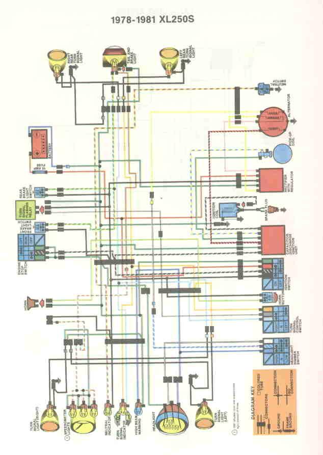 1994 Honda Xr250R Wiring Diagram Pictures - Wiring Diagram ...