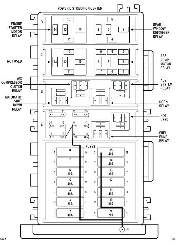 Tl 3167 04 Wrangler Fuse Diagram Wiring Diagram