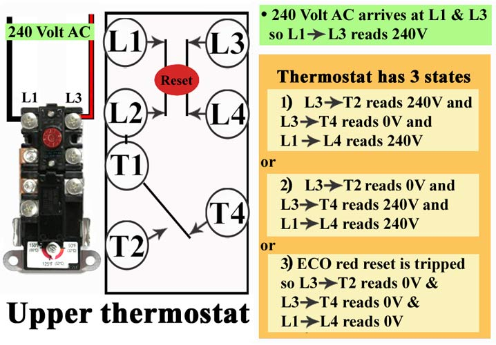 Fabulous How Water Heater Thermostats Works Wiring Cloud Licukaidewilluminateatxorg