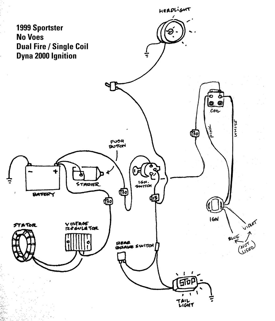 Dyna S Ignition Wiring Diagram Harley - Wiring Diagram