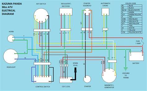 redcat wiring diagram kazuma 150 wiring diagram wiring diagram data  kazuma 150 wiring diagram wiring