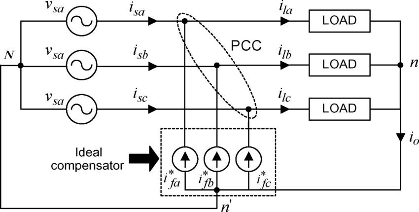 SE_0787] 4 Phase Wiring Diagram Wiring DiagramViha Capem Mohammedshrine Librar Wiring 101