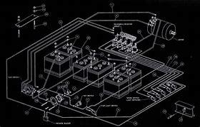 [DIAGRAM_1CA]  RZ_2077] 1997 Club Car Wiring Diagram Get Free Image About Wiring Diagram  Download Diagram | 1997 Golf Wiring Diagram |  | Cran Venet Mohammedshrine Librar Wiring 101