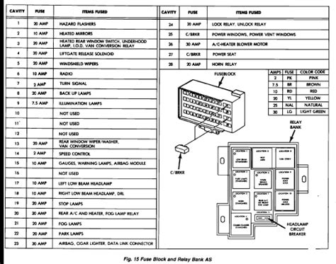 Swell 1993 Dodge Caravan Fuse Box Diagram Epub Pdf Wiring Cloud Rineaidewilluminateatxorg