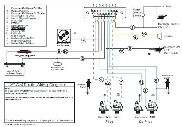 Awe Inspiring Mazda Protege 5 Wiring Diagram Basic Electronics Wiring Diagram Wiring Cloud Picalendutblikvittorg