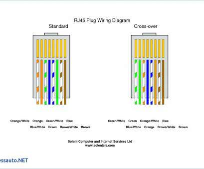 ns8133 wall jack wiring diagram rj45 to rj11 cable wiring