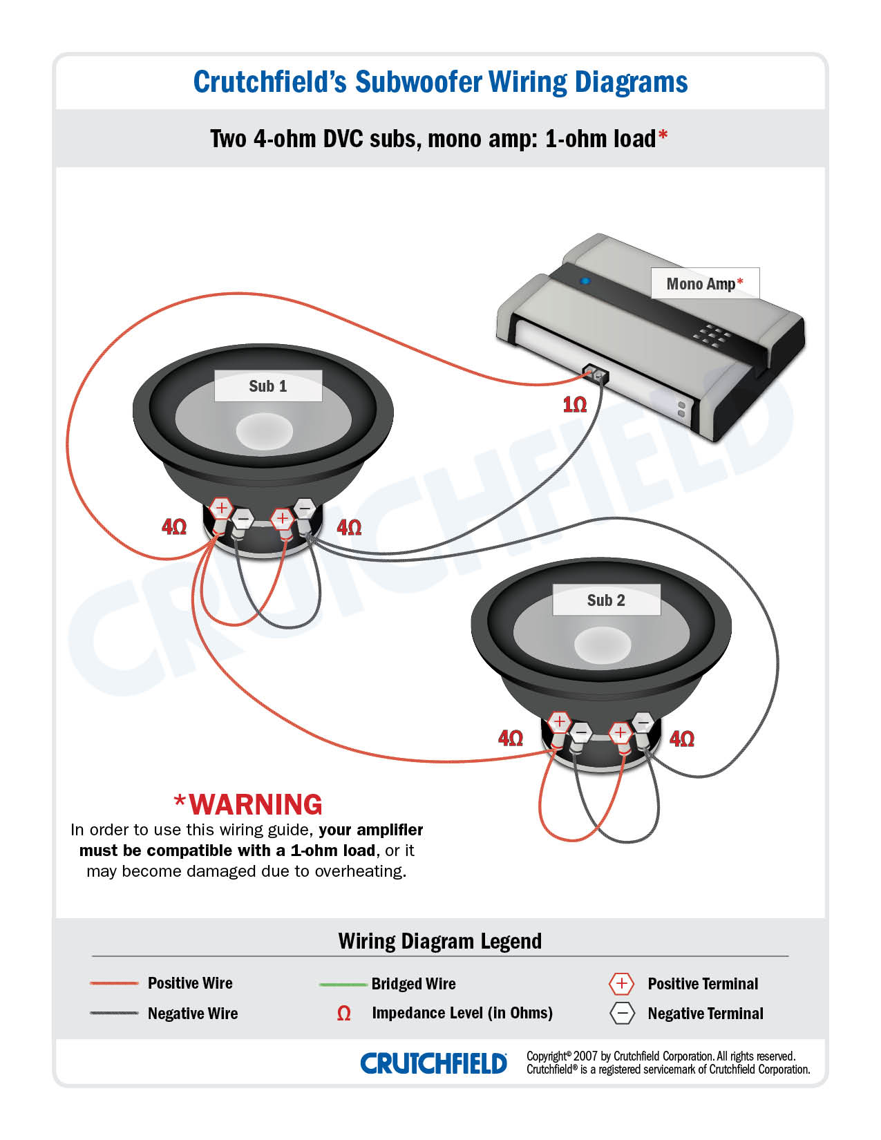 Incredible Subwoofer Wiring Diagrams How To Wire Your Subs Wiring Cloud Lukepaidewilluminateatxorg