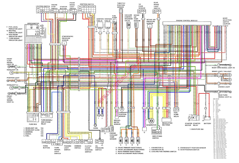 Wondrous 2002 Goldwing Wiring Diagram Basic Electronics Wiring Diagram Wiring Cloud Orsalboapumohammedshrineorg