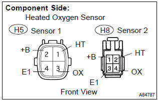 [FPWZ_2684]  OO_7578] Oxygen Sensor Wiring Diagram On 2000 Toyota Camry Oxygen Sensor  Schematic Wiring | 98 Camry Heated Oxygen Sensor Wiring Diagram |  | Terch Dogan Genion Tivexi Sieg Alia Mepta Spoat Mopar Bdel Elae Animo Bemua  Mohammedshrine Librar Wiring 101