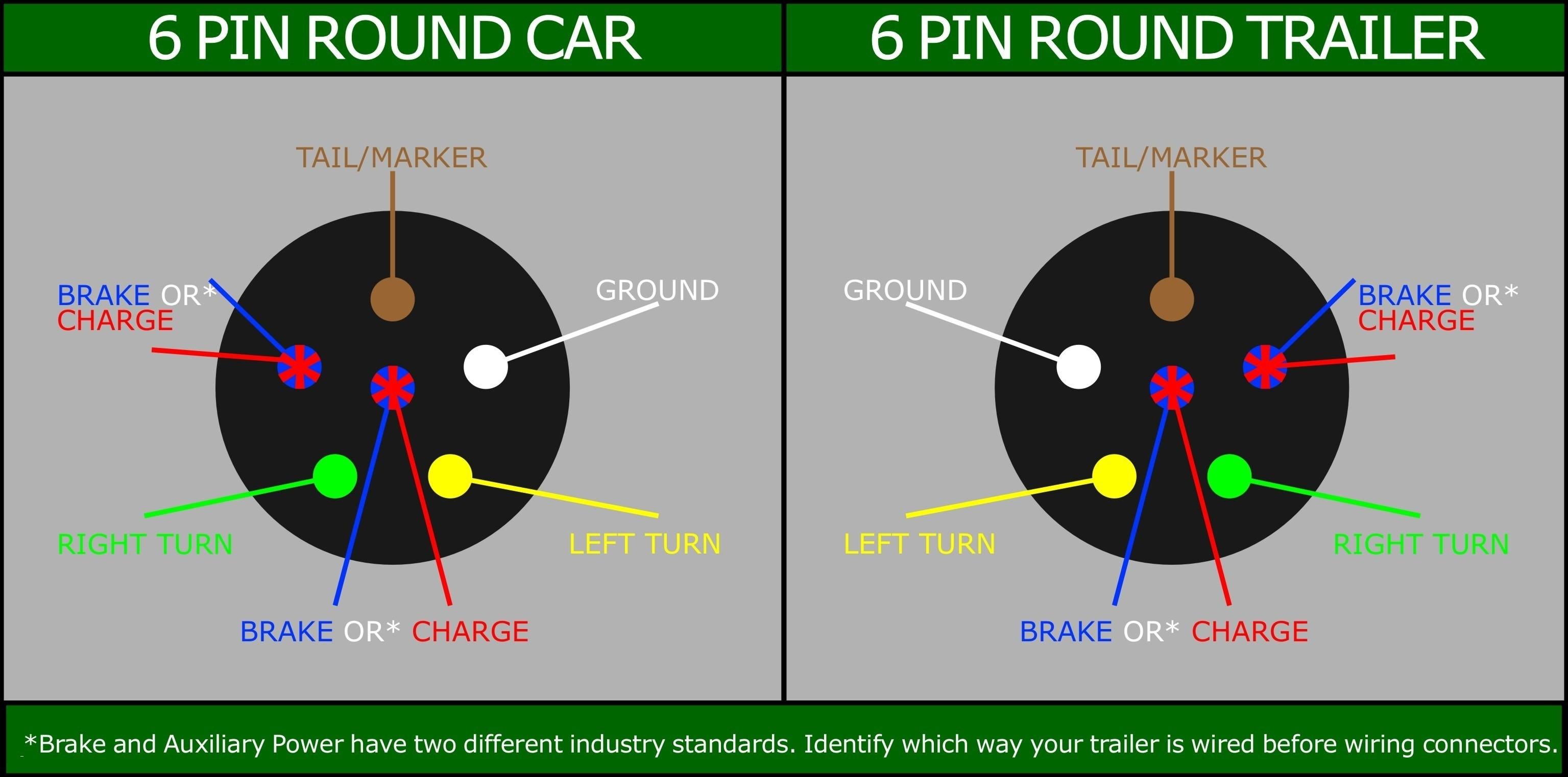 Trailer Wiring Diagram Rsa   Motorcycle Harness Diagram ...