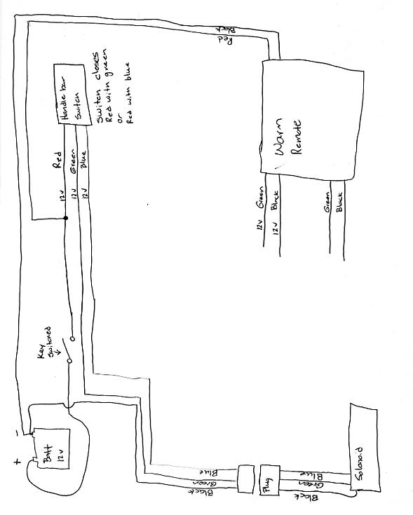 quadboss winch wiring diagram ve 9742  quadboss winch solenoid wiring diagram free diagram  quadboss winch solenoid wiring diagram