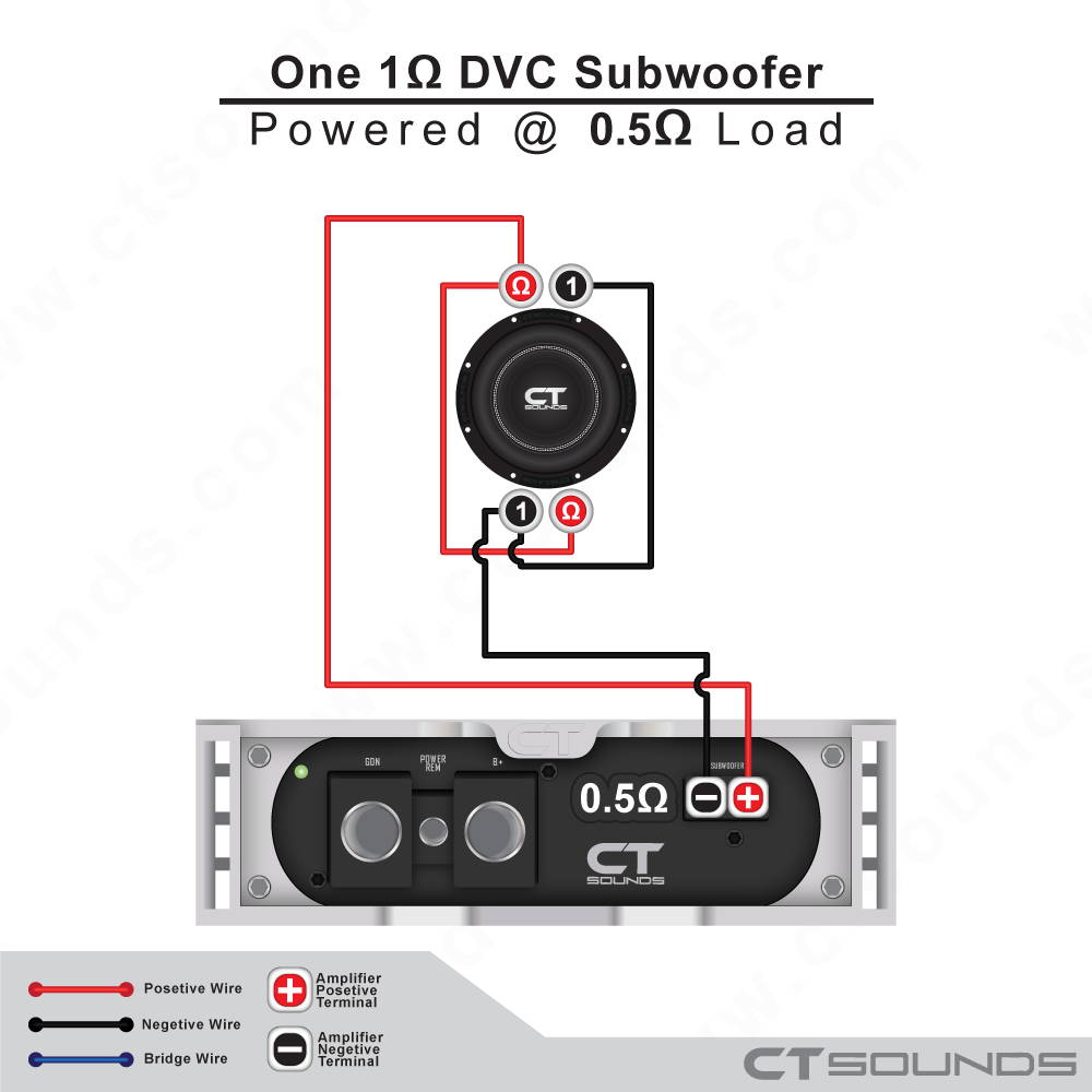 Surprising Ct Sounds Subwoofer Wiring Calculator And Sub Wire Diagrams Ct Sounds Wiring Cloud Eachirenstrafr09Org