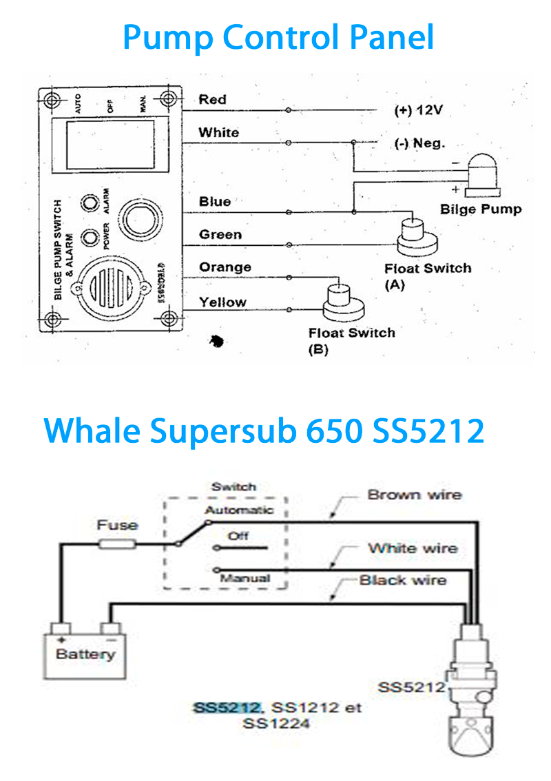 Dx 0073 Help With Auto Bilge Pump Wiring The Hull Truth