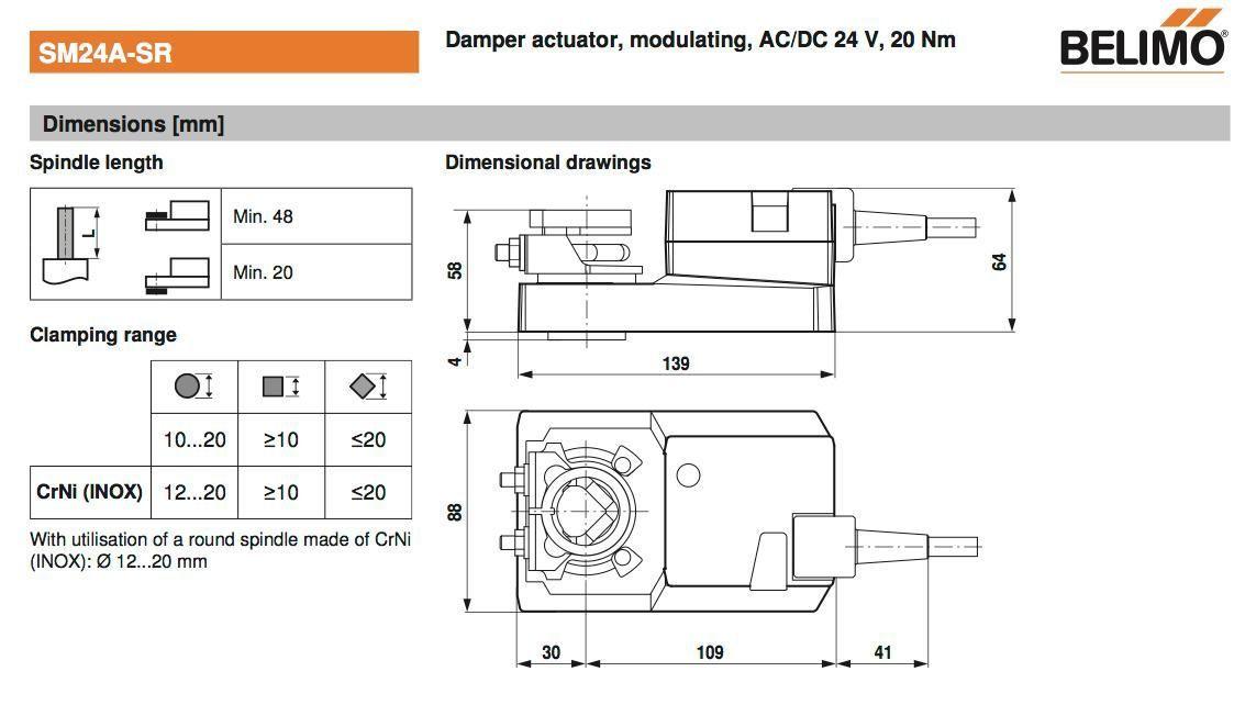 Fantastic Belimo Actuator Wiring Brandforesight Co Wiring Cloud Loplapiotaidewilluminateatxorg