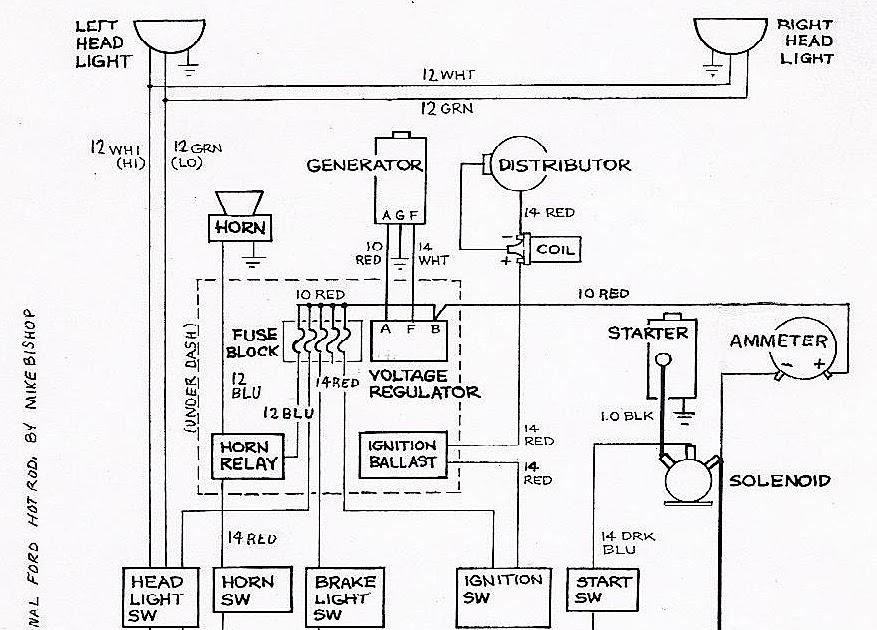 [DIAGRAM_38DE]  YR_4938] Hot Rod Wiring Schematic Download Diagram   Hot Rod Ignition Wiring Diagram      Denli Sple Rosz Argu Joni Viewor Mohammedshrine Librar Wiring 101