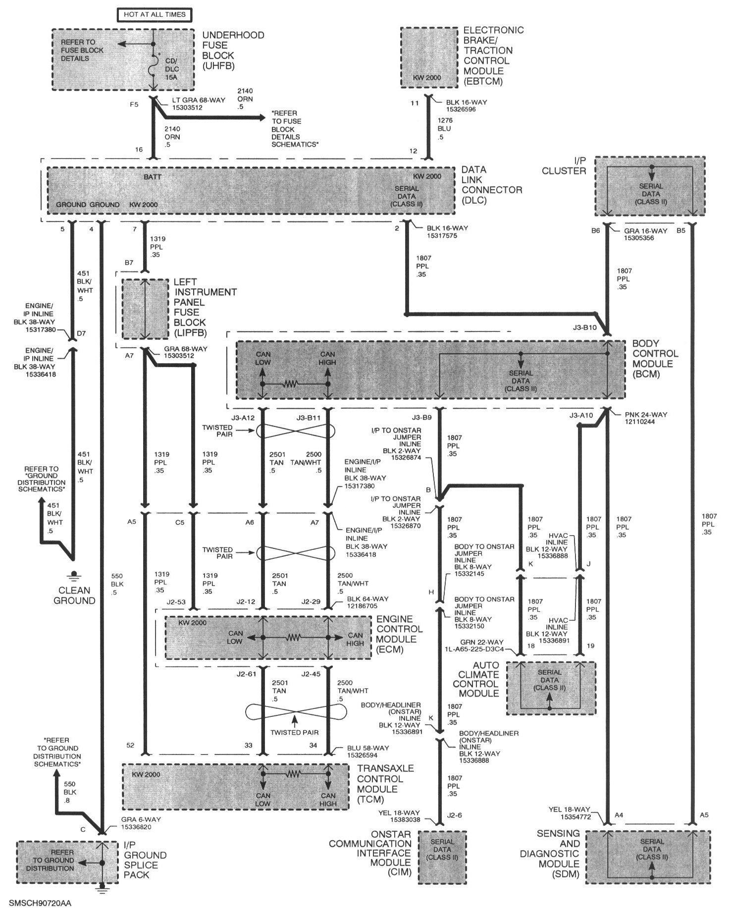 NR_6205] 2001 Saturn L100 Wiring Diagram Free Picture Wiring Diagram Wiring  DiagramHyedi Xtern Atota Osoph Xero Mohammedshrine Librar Wiring 101
