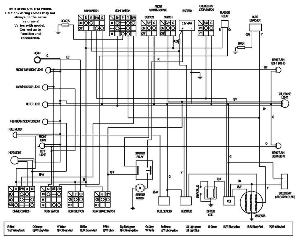 Excellent Zuma 50F Wiring Diagram Wiring Diagram Wiring Cloud Picalendutblikvittorg