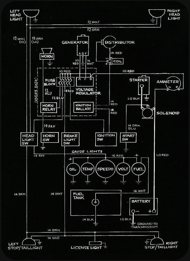 ax_2615] hot rod wiring schematic  hyedi unpr tomy shopa mohammedshrine librar wiring 101