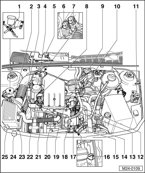 diagram for 2000 vw cabrio engine - wiring diagram system memory-image-a -  memory-image-a.ediliadesign.it  ediliadesign.it
