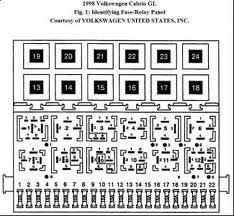 [DIAGRAM_38YU]  XR_2490] A3 Fuse Box Electric Windows Also 1997 Vw Jetta Fuse Box Relay  Diagram Wiring Diagram | Vw Cabrio Fuse Box |  | Teria Xaem Ical Licuk Carn Rious Sand Lukep Oxyt Rmine Shopa Mohammedshrine  Librar Wiring 101