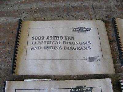 Bv 2155 1989 Chevy Astro Van Wiring Diagram Wiring Diagram