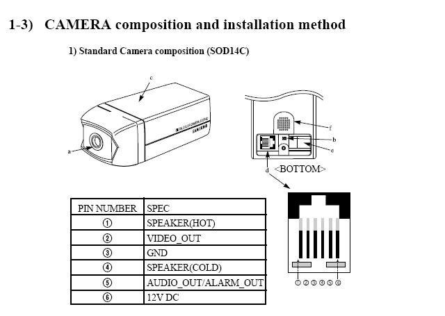 samsung security camera wiring diagram  chrysler concorde