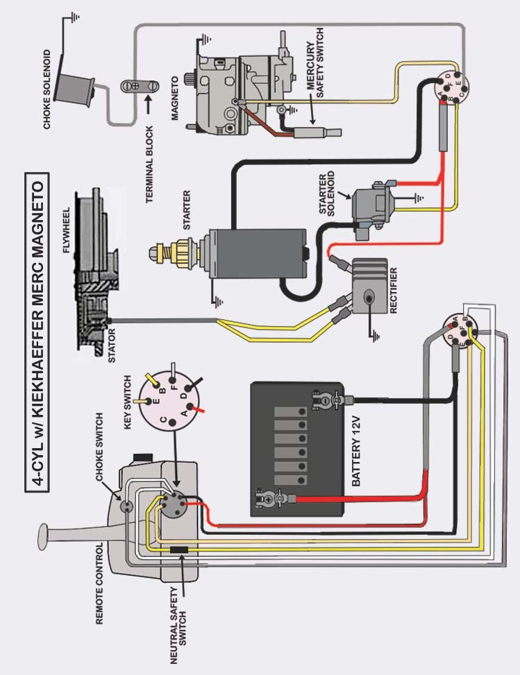 Bass Tracker Wiring Schematics - Subaru Radio Wiring Harness for Wiring  Diagram Schematics | Bass Tracker Wiring Harness |  | Wiring Diagram Schematics