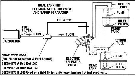 Excellent 1984 Ford F150 Fuel System Diagram Basic Electronics Wiring Diagram Wiring Cloud Licukosporaidewilluminateatxorg