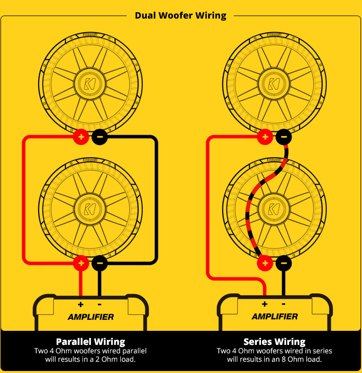 Super Subwoofer Speaker Amp Wiring Diagrams Kicker Wiring Cloud Picalendutblikvittorg