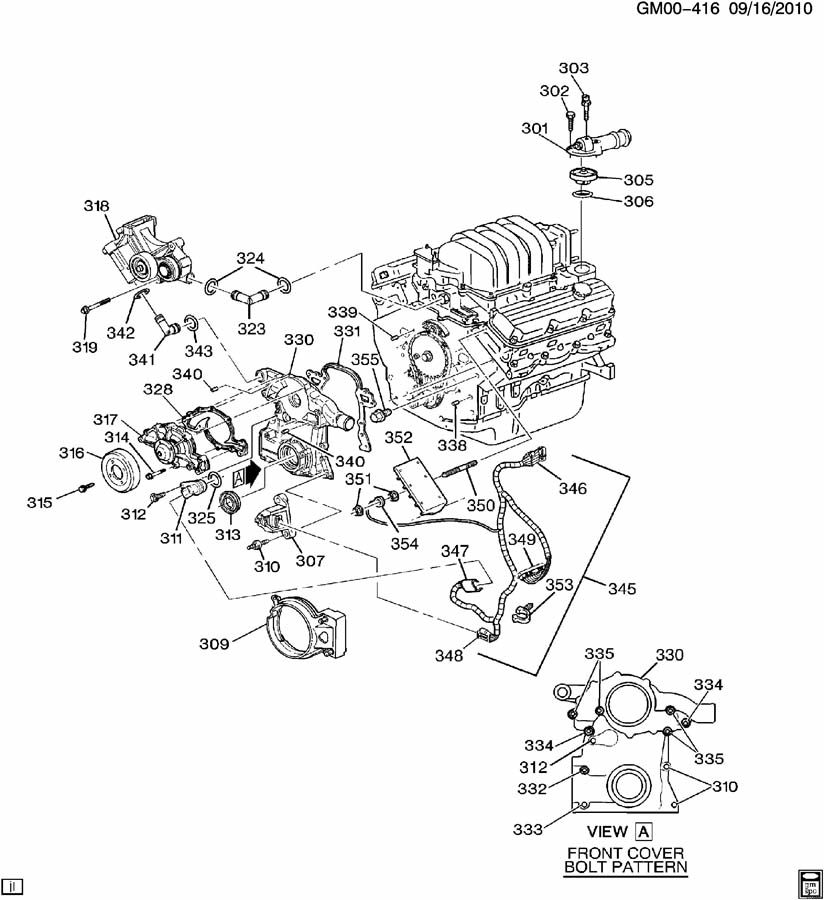 Gm 3 8 Engine Diagram - Toyota Fortuner Fuse Box Location - pipiiing-layout .nescafe.jeanjaures37.frWiring Diagram Resource