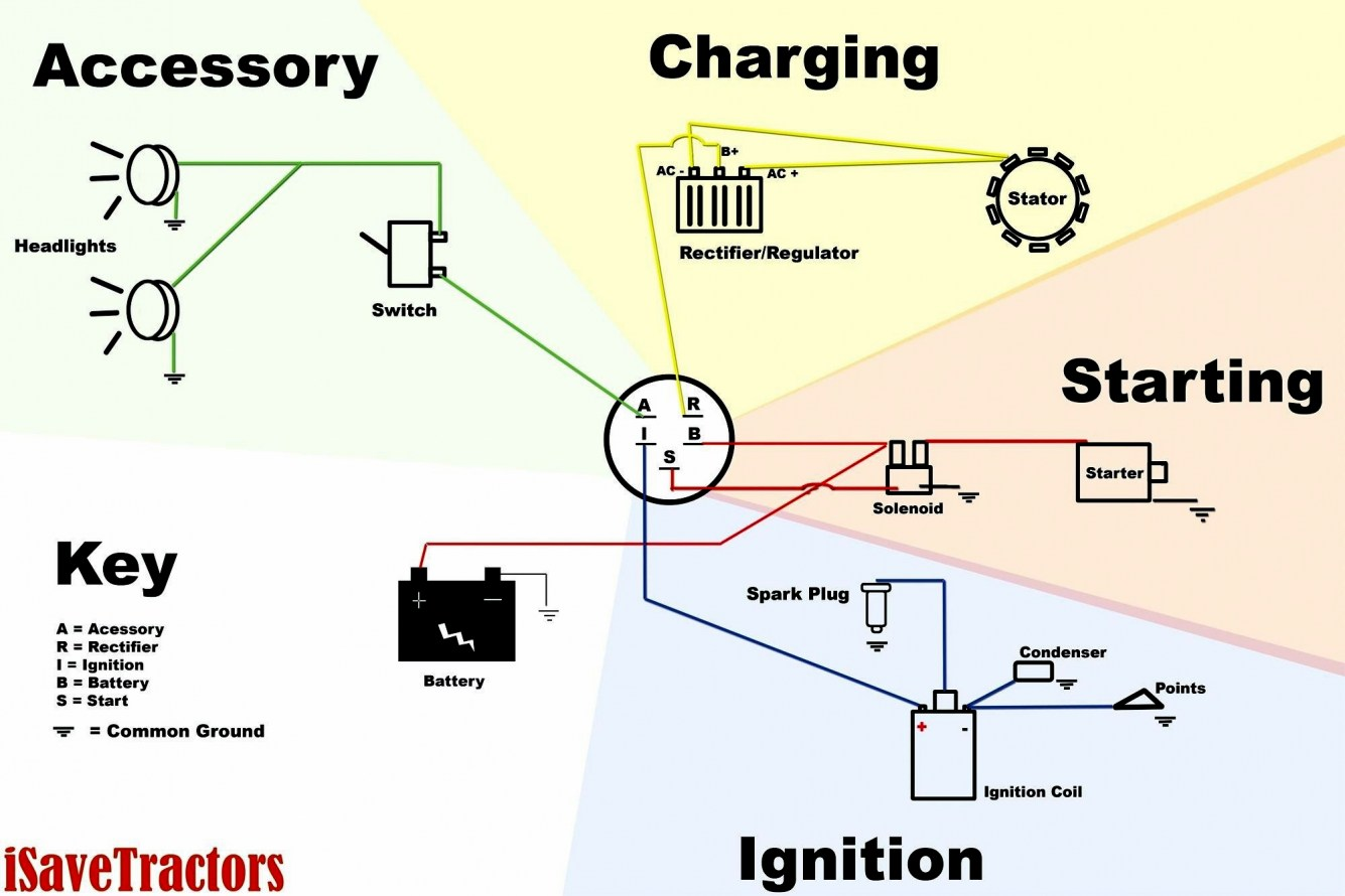Rs 9123 Briggs And Stratton 18 Hp Wiring Diagram Lzk Gallery Free Diagram