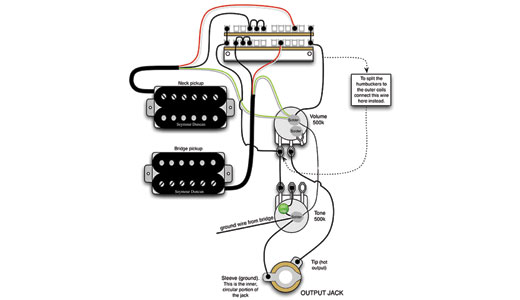 Magnificent Strat Dual Humbucker Wiring Diagram Wiring Diagram Tutorial Wiring Cloud Hemtegremohammedshrineorg