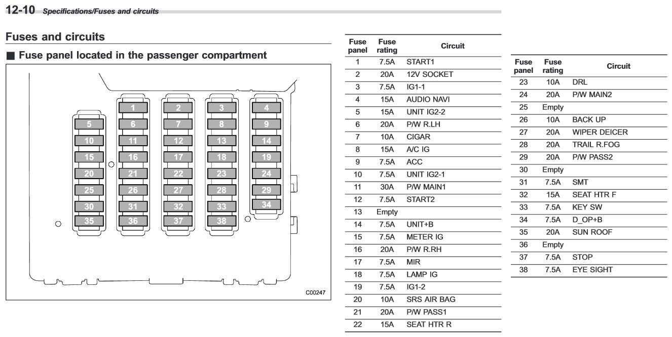 TS_3522] Subaru Outback Fuse BoxTixat Otene Apom Cette Mohammedshrine Librar Wiring 101