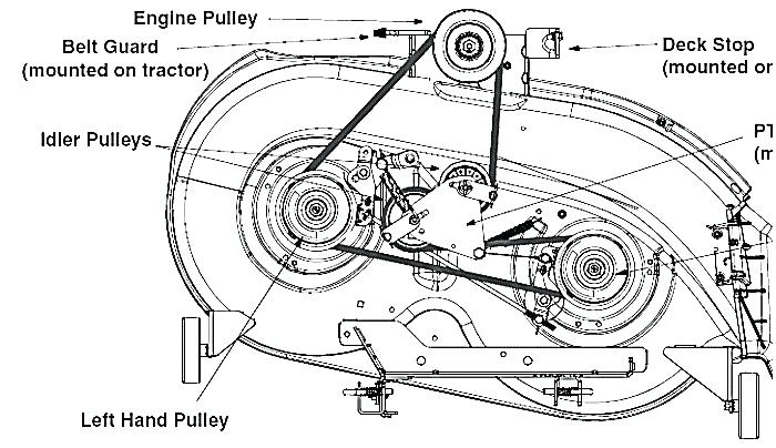 Vz 7701  Craftsman Mower Deck Diagram Craftsman Lawn