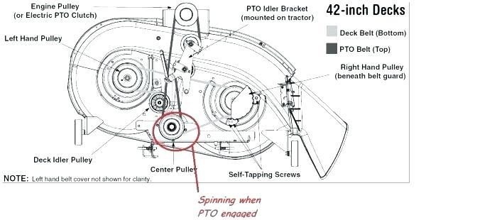 Terrific Mtd 42 Inch Deck Belt Diagram Inch Deck Belt Size Yard Inch Deck Wiring Cloud Intelaidewilluminateatxorg