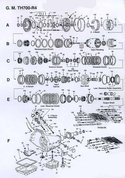 thm 700r4 transmission diagram  schematic wiring diagram