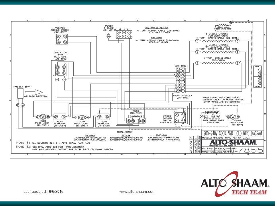 [DIAGRAM_4FR]  LB_7375] Frymaster Wiring Diagram Free Diagram | Alto Shaam Wiring Diagram |  | Capem Kicep Mohammedshrine Librar Wiring 101