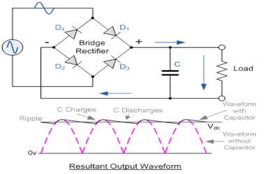 Incredible Diode Bridge Basic Electronics Wiring Diagram Wiring Cloud Dulfrecoveryedborg