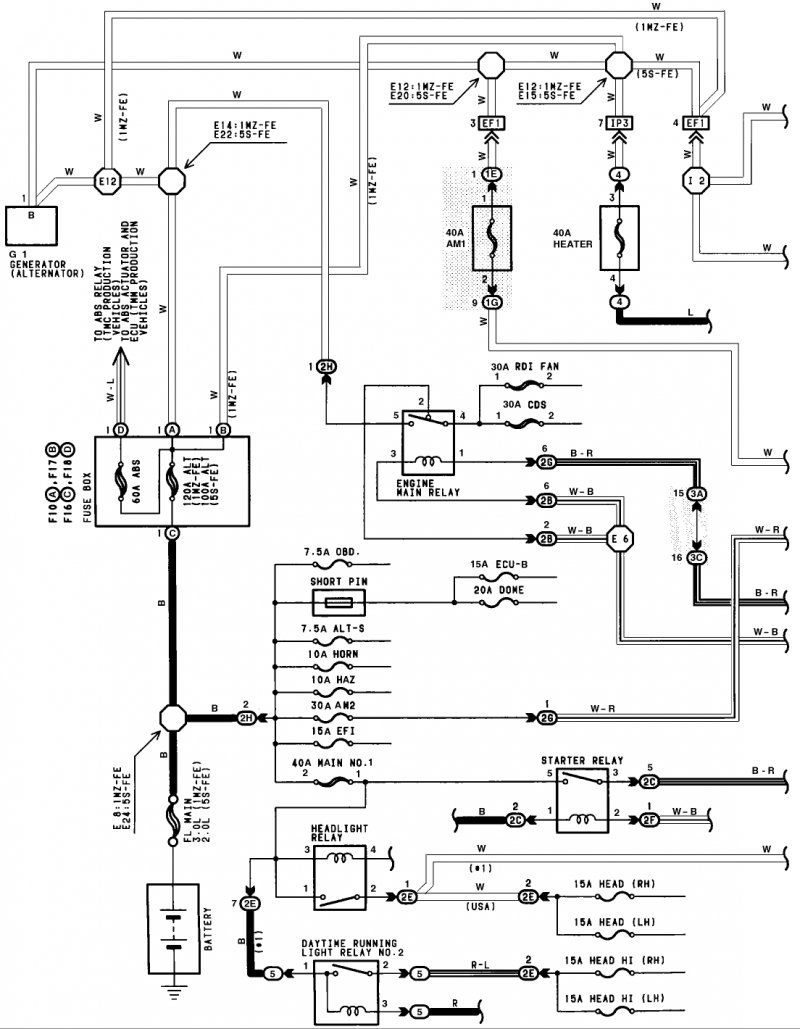 Terrific Camry Cooling Fans Wiring Diagram Wiring Library Wiring Cloud Mousmenurrecoveryedborg