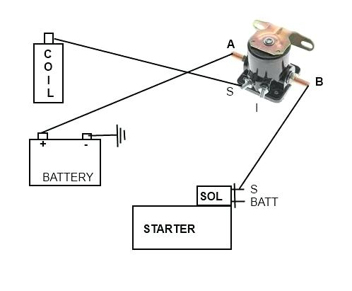 4 Pole Solenoid Wiring Diagram from static-assets.imageservice.cloud