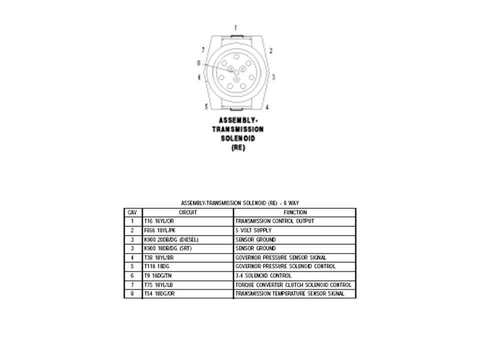 47re Transmission Wiring Diagram