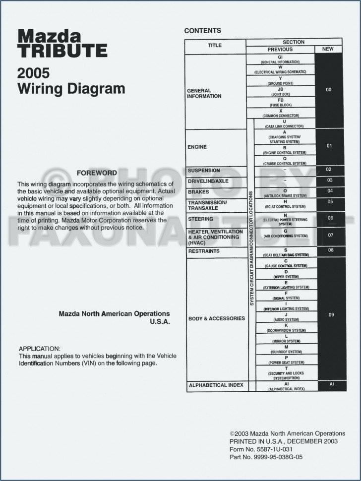 2001 mazda tribute radio wiring diagram  ford probe fuse