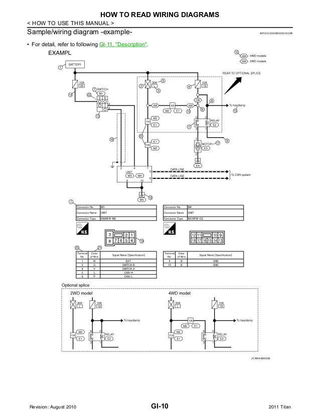 08 Nissan Titan Electrical Wiring Diagram Vga Splitter Schematics Rainbowvacum Wiringdol Jeanjaures37 Fr