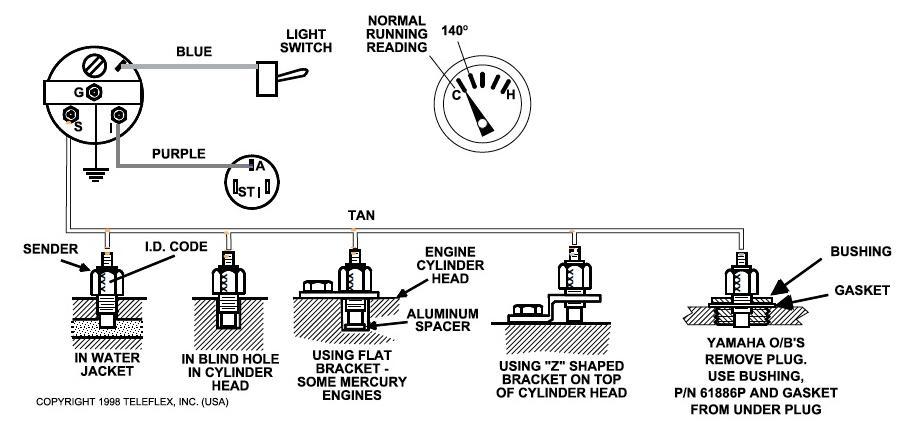 Heat Gage Wiring Diagram Dodge Durango Wiring For Wiring Diagram Schematics