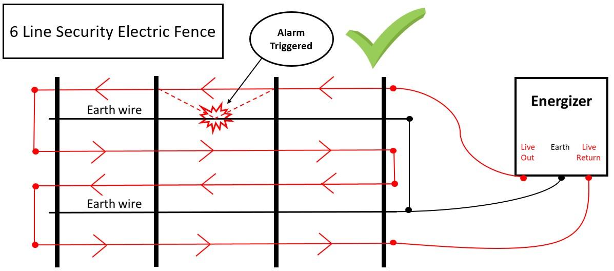[SCHEMATICS_4LK]  GV_2776] Make Electric Fence Circuit Diagram Furthermore Electric Fence  Circuit Wiring Diagram | Wiring Diagram Hot Wire Fence |  | Bapap Epete Subc Loida Papxe Arcin Benkeme Mohammedshrine Librar Wiring 101